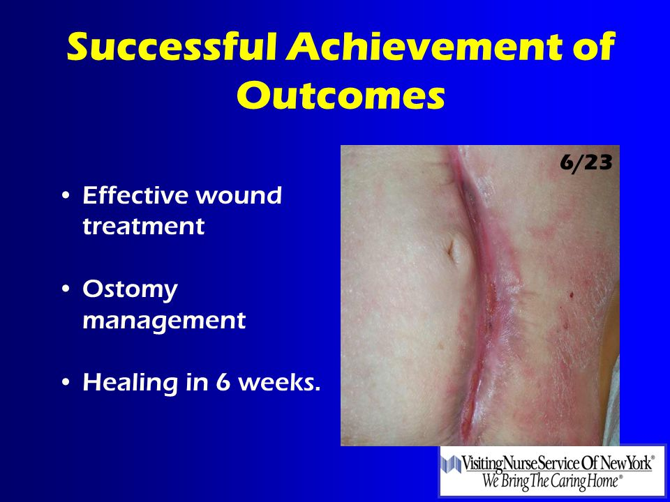 Successful Achievement of Outcomes Effective wound treatment Ostomy management Healing in 6 weeks.