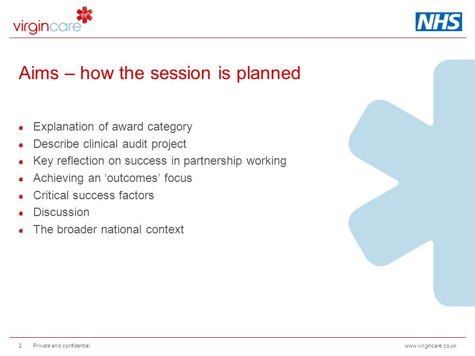 www.virgincare.co.uk Aims – how the session is planned Explanation of award category Describe clinical audit project Key reflection on success in part