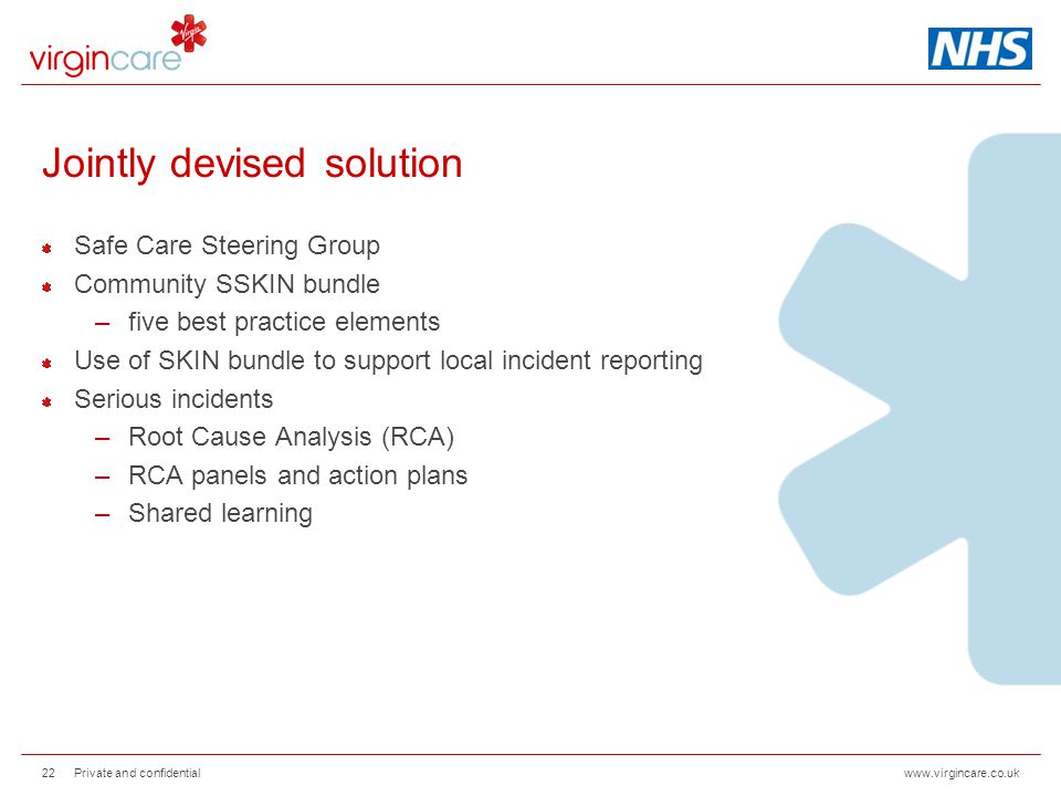 www.virgincare.co.uk Jointly devised solution Safe Care Steering Group Community SSKIN bundle –five best practice elements Use of SKIN bundle to suppo