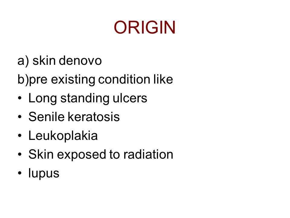 ORIGIN a) skin denovo b)pre existing condition like Long standing ulcers Senile keratosis Leukoplakia Skin exposed to radiation lupus