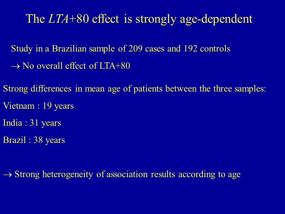 Study in a Brazilian sample of 209 cases and 192 controls  No overall effect of LTA+80 Strong differences in mean age of patients between the three samples: Vietnam : 19 years India : 31 years Brazil : 38 years  Strong heterogeneity of association results according to age The LTA+80 effect is strongly age-dependent