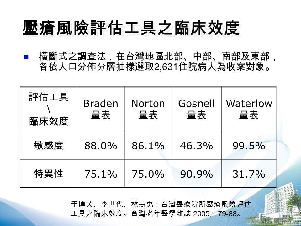 壓瘡風險評估工具之臨床效度 評估工具 \ 臨床效度 Braden 量表 Norton 量表 Gosnell 量表 Waterlow 量表 敏感度 88.0%86.1%46.3%99.5% 特異性 75.1%75.0%90.9%31.7% 橫斷式之調查法,在台灣地區北部、中部、南部及東部, 各依人口分