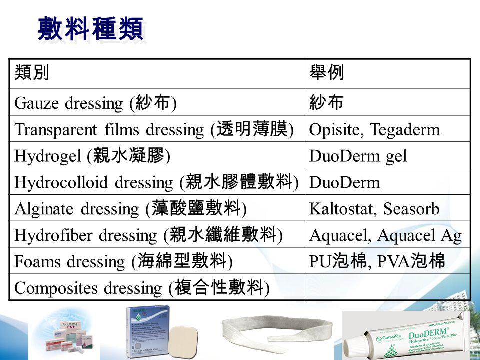 敷料種類 類別舉例 Gauze dressing ( 紗布 ) 紗布 Transparent films dressing ( 透明薄膜 ) Opisite, Tegaderm Hydrogel ( 親水凝膠 ) DuoDerm gel Hydrocolloid dressing ( 親水膠體敷料