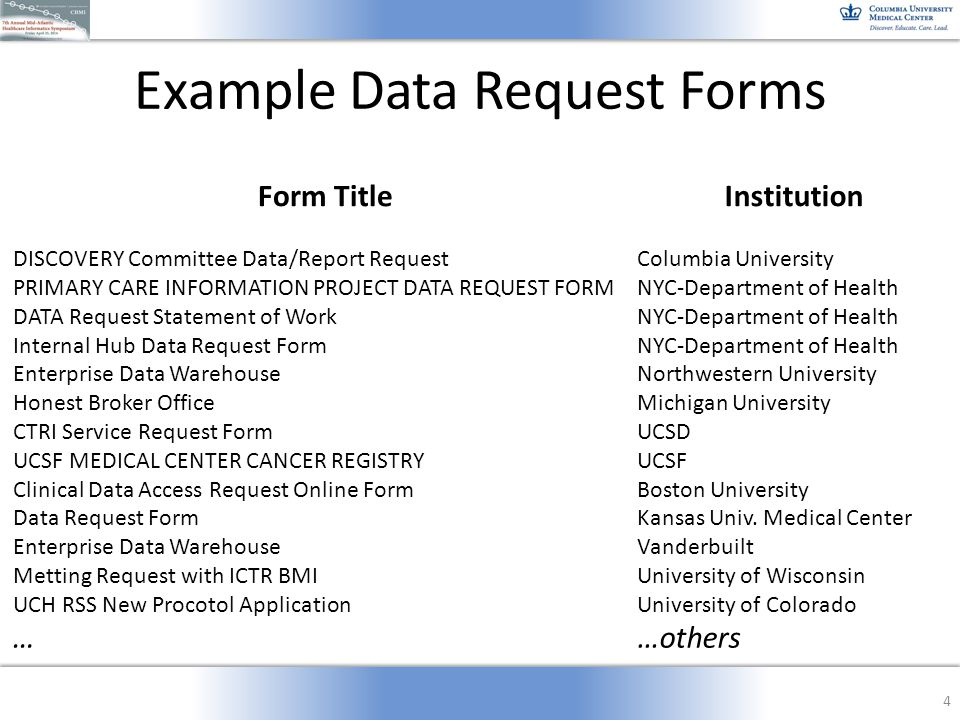 Example Data Request Forms 4 Form TitleInstitution DISCOVERY Committee Data/Report RequestColumbia University PRIMARY CARE INFORMATION PROJECT DATA REQUEST FORMNYC-Department of Health DATA Request Statement of WorkNYC-Department of Health Internal Hub Data Request FormNYC-Department of Health Enterprise Data WarehouseNorthwestern University Honest Broker OfficeMichigan University CTRI Service Request FormUCSD UCSF MEDICAL CENTER CANCER REGISTRYUCSF Clinical Data Access Request Online FormBoston University Data Request FormKansas Univ.