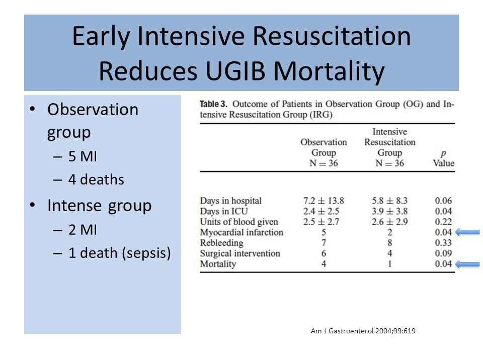 Observation group – 5 MI – 4 deaths Intense group – 2 MI – 1 death (sepsis) Early Intensive Resuscitation Reduces UGIB Mortality Am J Gastroenterol 20