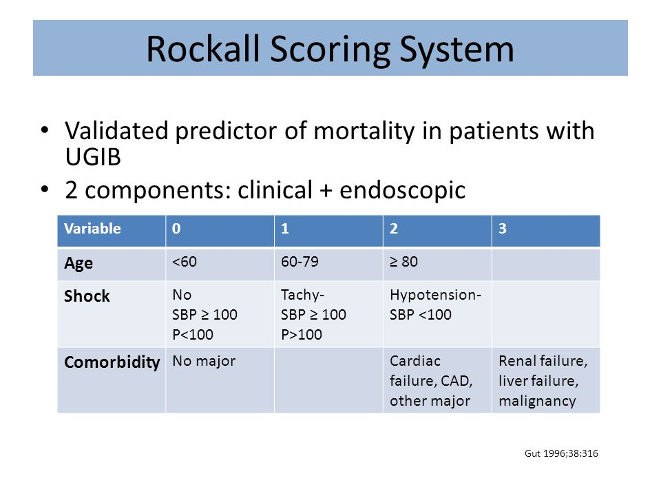 Rockall Scoring System Validated predictor of mortality in patients with UGIB 2 components: clinical + endoscopic Variable0123 Age <6060-79≥ 80 Shock
