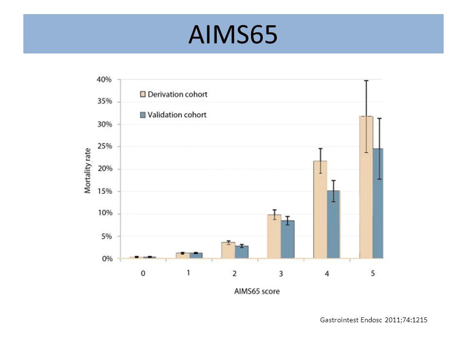 AIMS65 Gastrointest Endosc 2011;74:1215