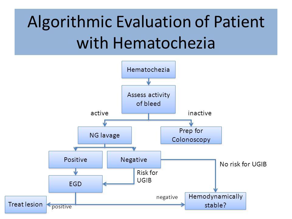 Algorithmic Evaluation of Patient with Hematochezia Hematochezia Assess activity of bleed NG lavage Prep for Colonoscopy Positive EGD Negative activei