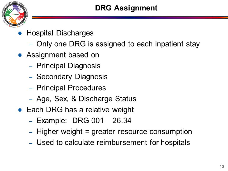 DRG Assignment Hospital Discharges – Only one DRG is assigned to each inpatient stay Assignment based on – Principal Diagnosis – Secondary Diagnosis – Principal Procedures – Age, Sex, & Discharge Status Each DRG has a relative weight – Example: DRG 001 – 26.34 – Higher weight = greater resource consumption – Used to calculate reimbursement for hospitals 10