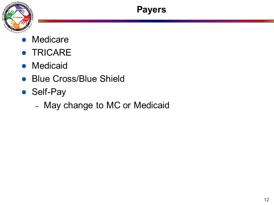 Payers Medicare TRICARE Medicaid Blue Cross/Blue Shield Self-Pay – May change to MC or Medicaid 12