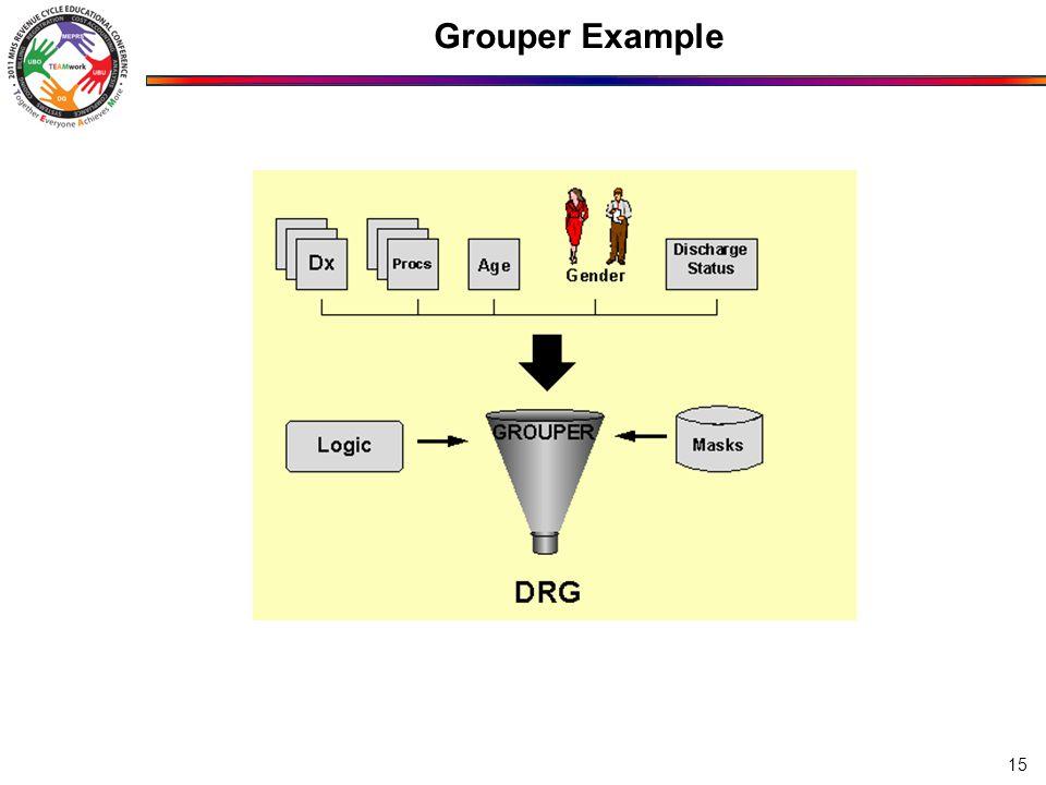 Grouper Example 15