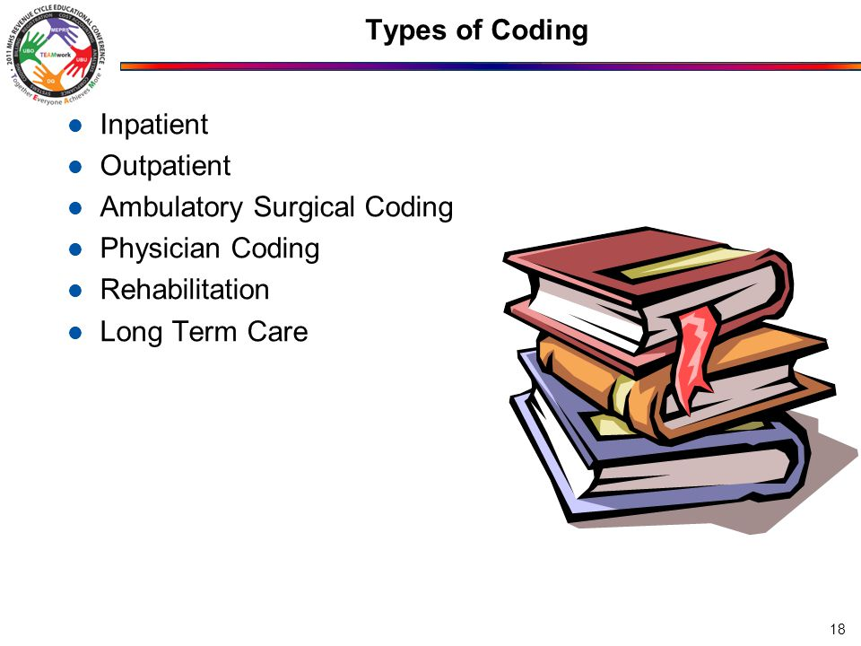 Types of Coding Inpatient Outpatient Ambulatory Surgical Coding Physician Coding Rehabilitation Long Term Care 18