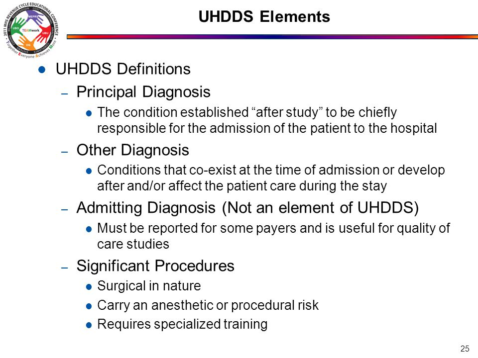 UHDDS Elements UHDDS Definitions – Principal Diagnosis The condition established after study to be chiefly responsible for the admission of the patient to the hospital – Other Diagnosis Conditions that co-exist at the time of admission or develop after and/or affect the patient care during the stay – Admitting Diagnosis (Not an element of UHDDS) Must be reported for some payers and is useful for quality of care studies – Significant Procedures Surgical in nature Carry an anesthetic or procedural risk Requires specialized training 25