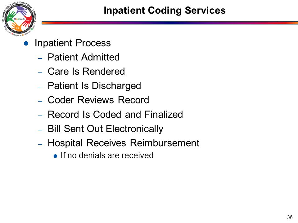 Inpatient Coding Services Inpatient Process – Patient Admitted – Care Is Rendered – Patient Is Discharged – Coder Reviews Record – Record Is Coded and Finalized – Bill Sent Out Electronically – Hospital Receives Reimbursement If no denials are received 36