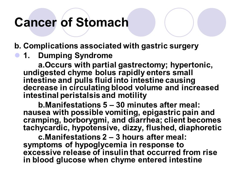 Cancer of Stomach b.Complications associated with gastric surgery 1.Dumping Syndrome a.Occurs with partial gastrectomy; hypertonic, undigested chyme bolus rapidly enters small intestine and pulls fluid into intestine causing decrease in circulating blood volume and increased intestinal peristalsis and motility b.Manifestations 5 – 30 minutes after meal: nausea with possible vomiting, epigastric pain and cramping, borborygmi, and diarrhea; client becomes tachycardic, hypotensive, dizzy, flushed, diaphoretic c.Manifestations 2 – 3 hours after meal: symptoms of hypoglycemia in response to excessive release of insulin that occurred from rise in blood glucose when chyme entered intestine