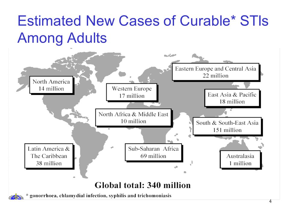 4 Estimated New Cases of Curable* STIs Among Adults