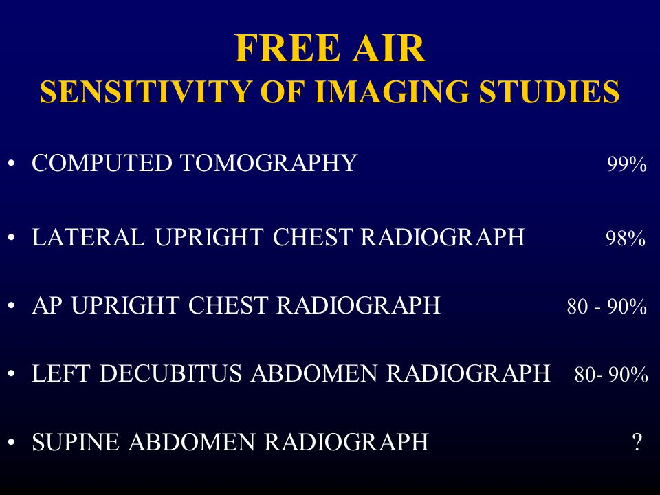 FREE AIR SENSITIVITY OF IMAGING STUDIES COMPUTED TOMOGRAPHY 99% LATERAL UPRIGHT CHEST RADIOGRAPH 98% AP UPRIGHT CHEST RADIOGRAPH 80 - 90% LEFT DECUBITUS ABDOMEN RADIOGRAPH 80- 90% SUPINE ABDOMEN RADIOGRAPH ?