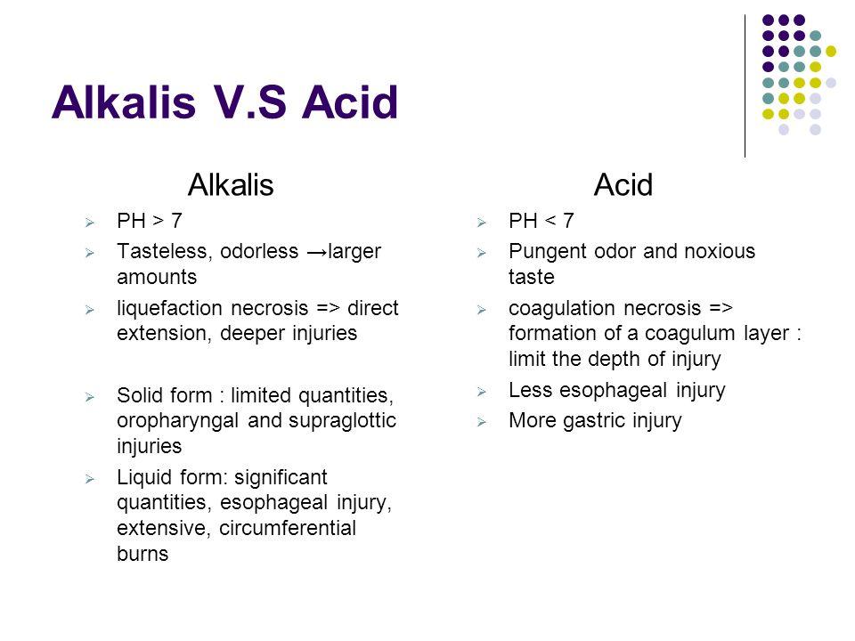 Alkalis V.S Acid Alkalis  PH > 7  Tasteless, odorless →larger amounts  liquefaction necrosis => direct extension, deeper injuries  Solid form : li