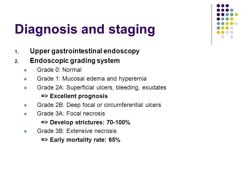 Diagnosis and staging 1. Upper gastrointestinal endoscopy 2. Endoscopic grading system Grade 0: Normal Grade 1: Mucosal edema and hyperemia Grade 2A: