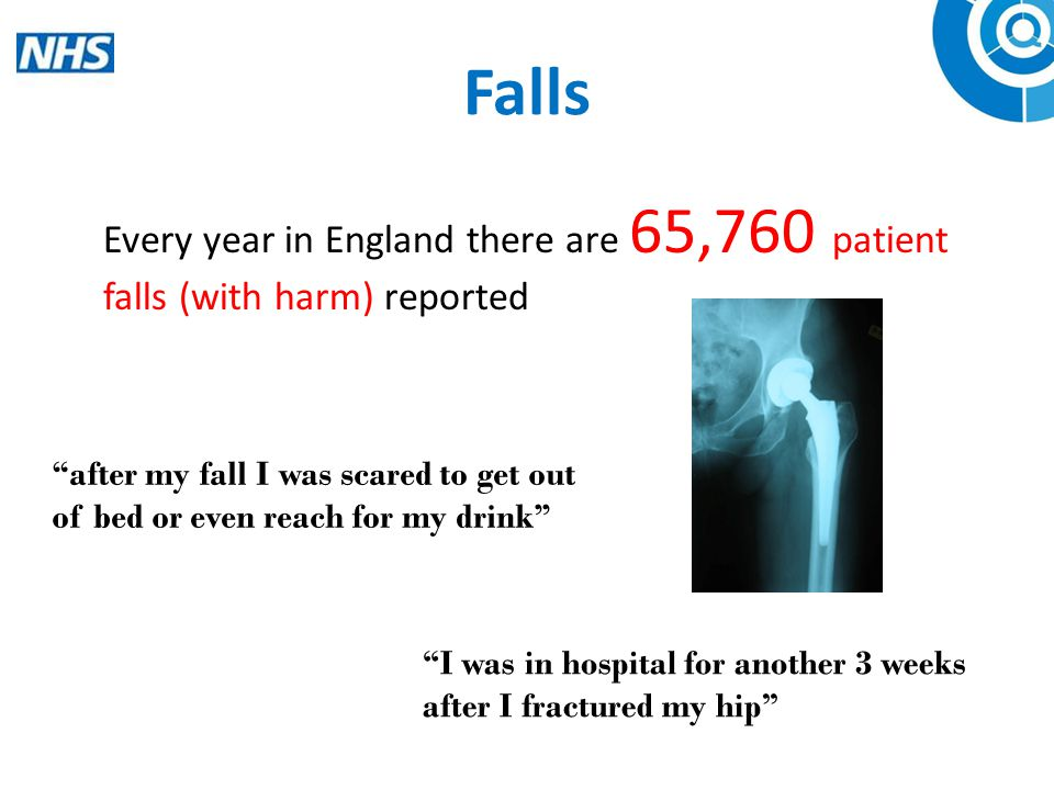 "Falls Every year in England there are 65,760 patient falls (with harm) reported ""after my fall I was scared to get out of bed or even reach for my dri"
