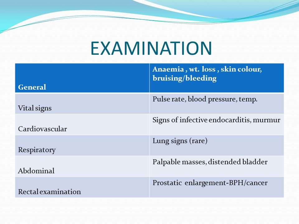 EXAMINATION General Anaemia, wt.