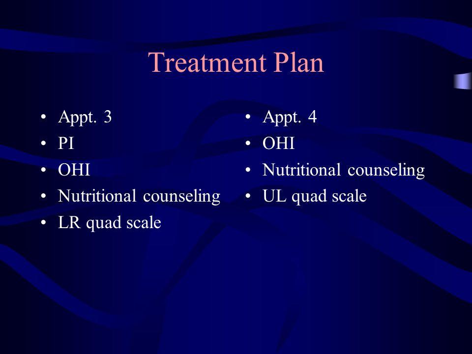 Treatment Plan Appt. 3 PI OHI Nutritional counseling LR quad scale Appt.