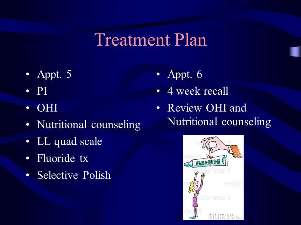 Treatment Plan Appt.