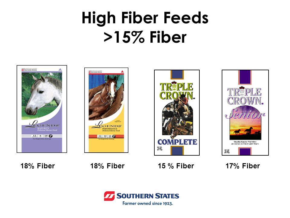 High Fiber Feeds >15% Fiber 18% Fiber15 % Fiber17% Fiber18% Fiber