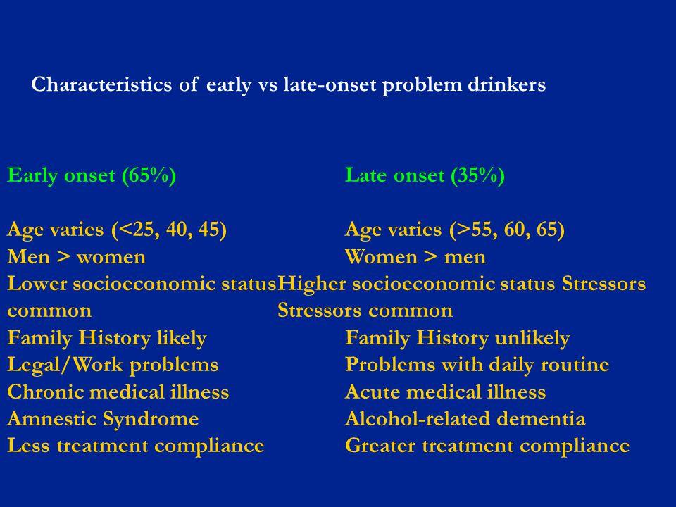 Early onset (65%)Late onset (35%) Age varies ( 55, 60, 65) Men > women Women > men Lower socioeconomic statusHigher socioeconomic status Stressors com