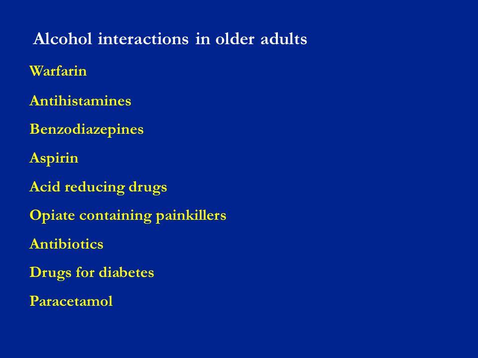 Warfarin Antihistamines Benzodiazepines Aspirin Acid reducing drugs Opiate containing painkillers Antibiotics Drugs for diabetes Paracetamol Alcohol i