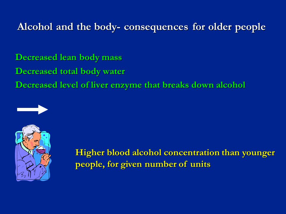 Alcohol and the body- consequences for older people Decreased lean body mass Decreased total body water Decreased level of liver enzyme that breaks do