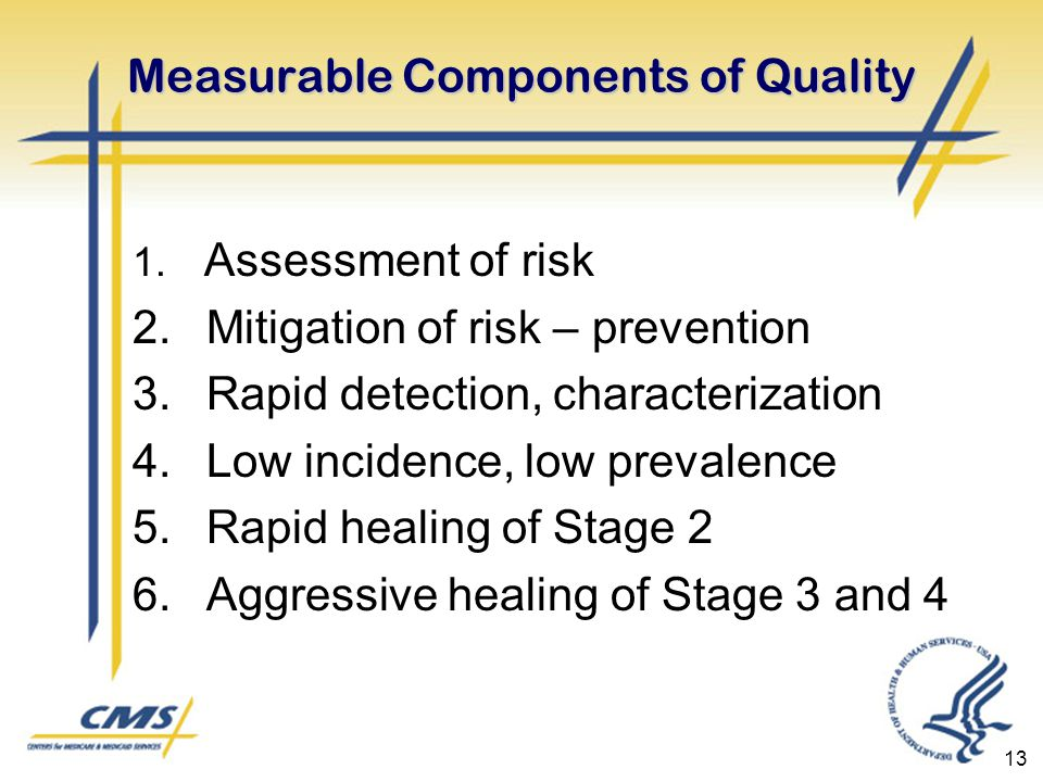 13 Measurable Components of Quality 1. Assessment of risk 2.
