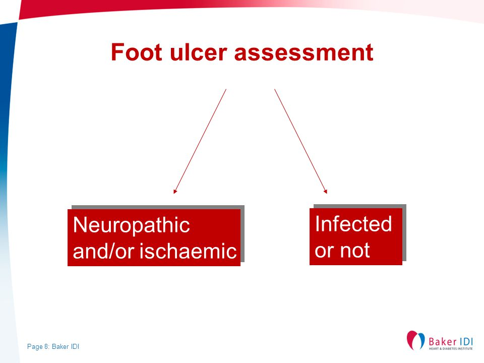 Page 8: Baker IDI Foot ulcer assessment Neuropathic and/or ischaemic Neuropathic and/or ischaemic Infected or not Infected or not