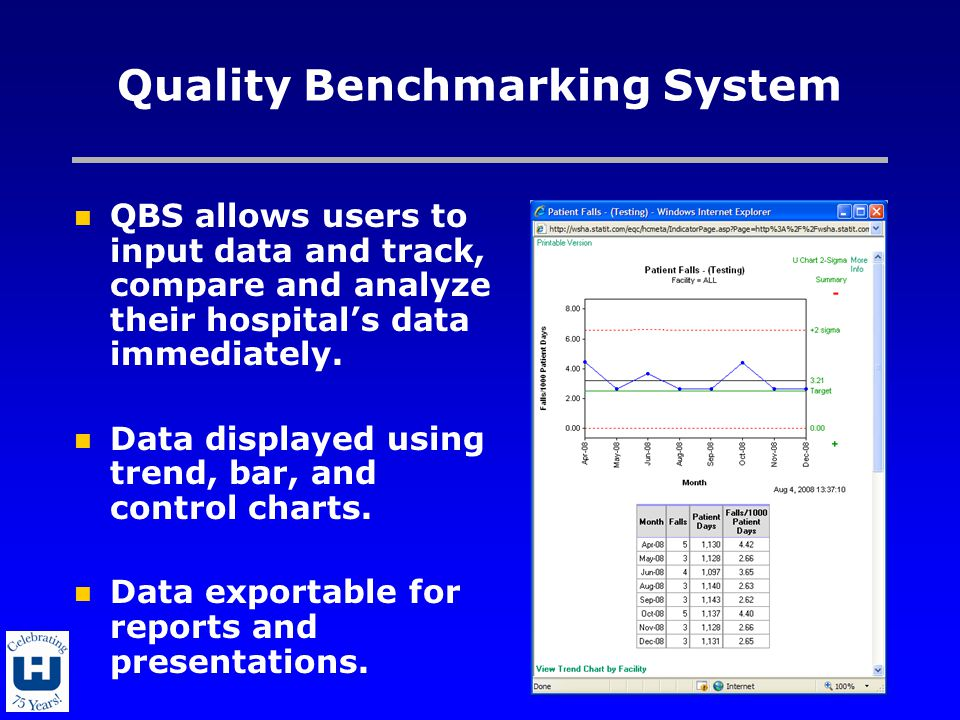 Quality Benchmarking System QBS allows users to input data and track, compare and analyze their hospital's data immediately. Data displayed using tren