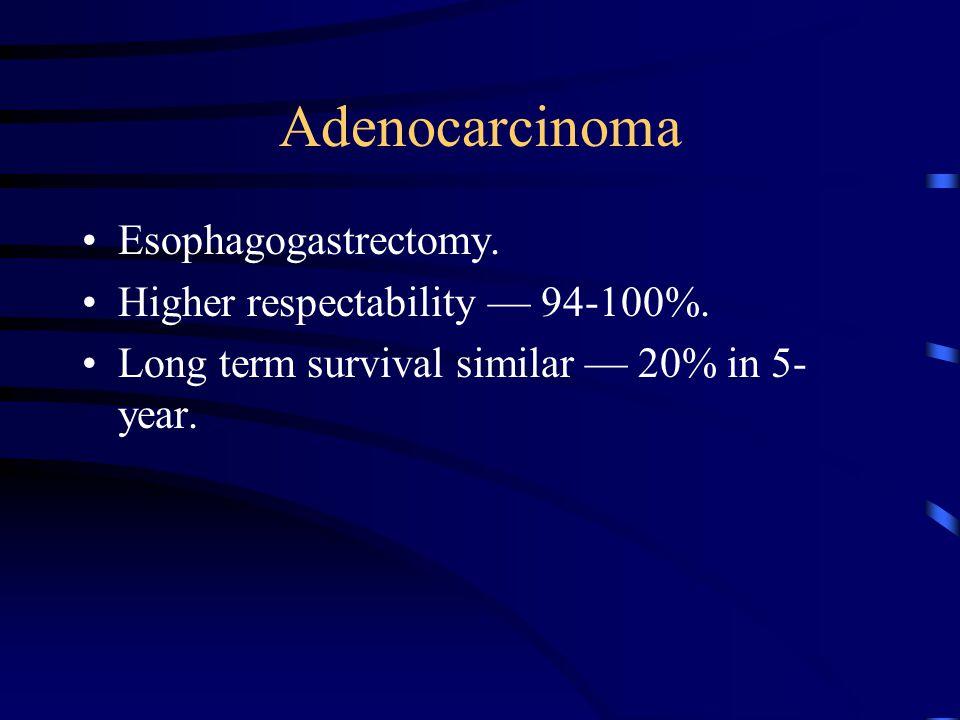 Adenocarcinoma Esophagogastrectomy. Higher respectability — 94-100%. Long term survival similar — 20% in 5- year.