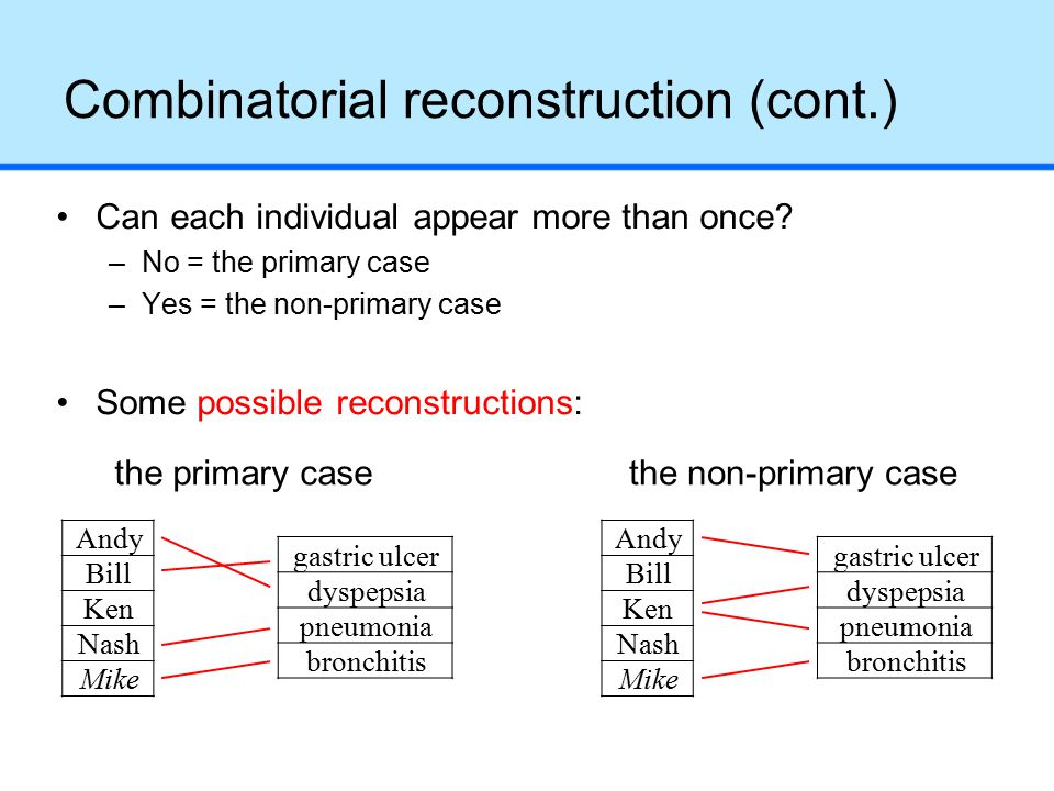 Combinatorial reconstruction (cont.) Can each individual appear more than once.