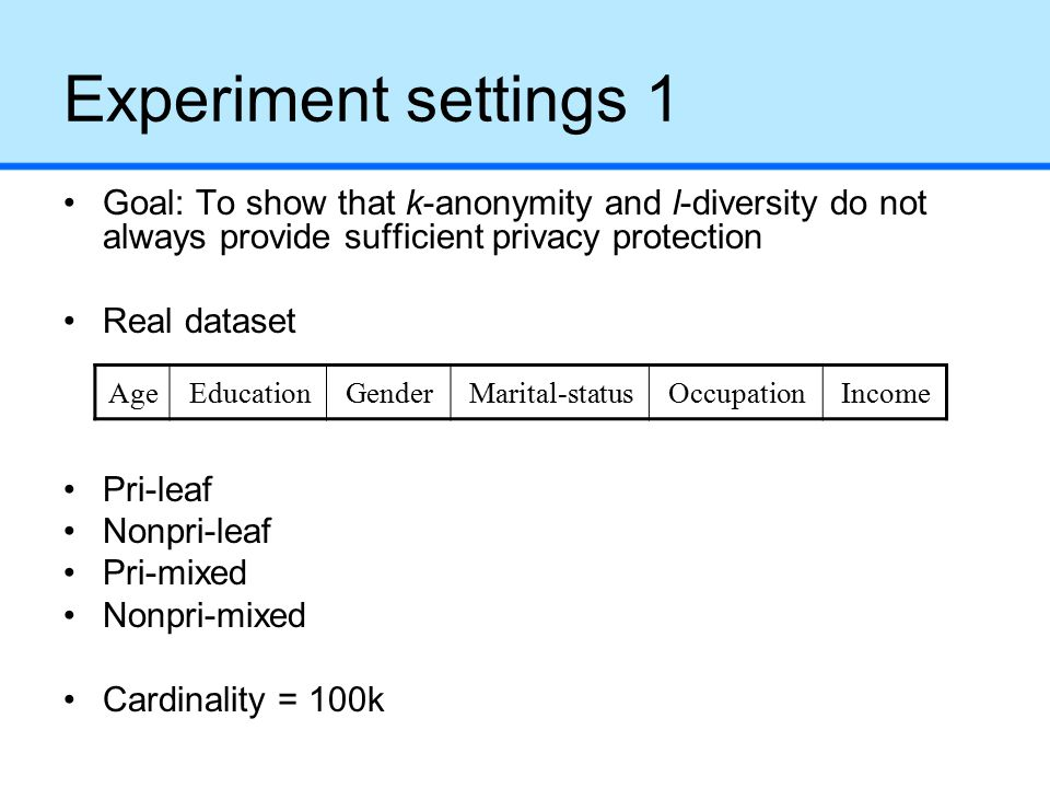 Experiment settings 1 Goal: To show that k-anonymity and l-diversity do not always provide sufficient privacy protection Real dataset Pri-leaf Nonpri-leaf Pri-mixed Nonpri-mixed Cardinality = 100k AgeEducationGenderMarital-statusOccupationIncome