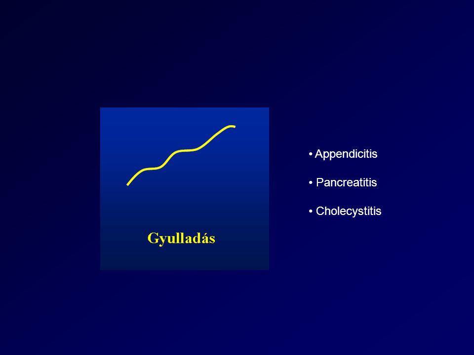 Appendicitis Pancreatitis Cholecystitis