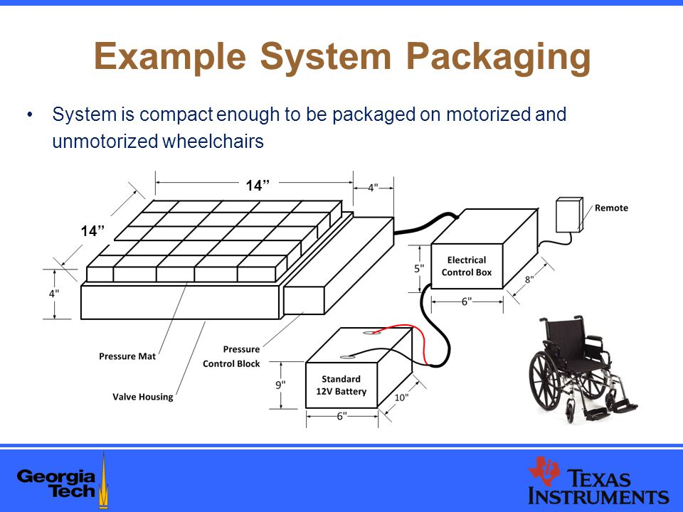 Example System Packaging System is compact enough to be packaged on motorized and unmotorized wheelchairs 14