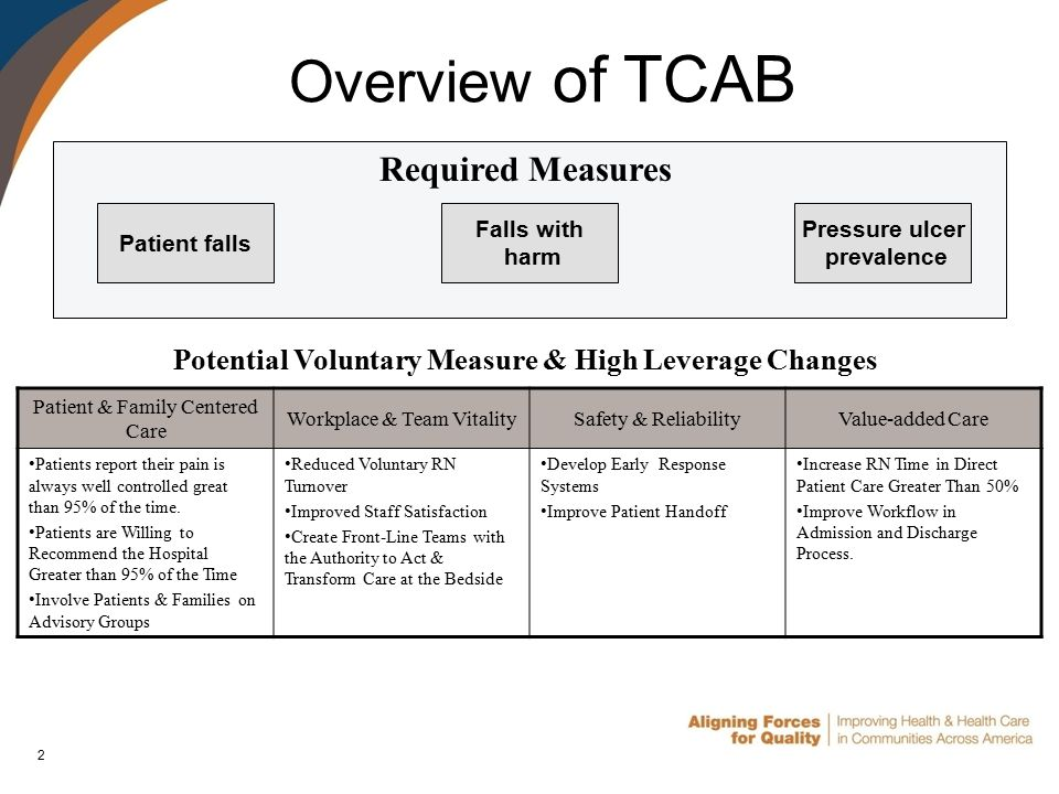 2 Overview of TCAB Potential Voluntary Measure & High Leverage Changes Patient & Family Centered Care Workplace & Team VitalitySafety & ReliabilityValue-added Care Patients report their pain is always well controlled great than 95% of the time.
