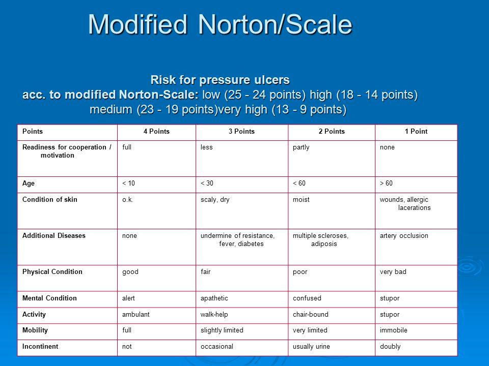 Modified Norton/Scale Risk for pressure ulcers acc.
