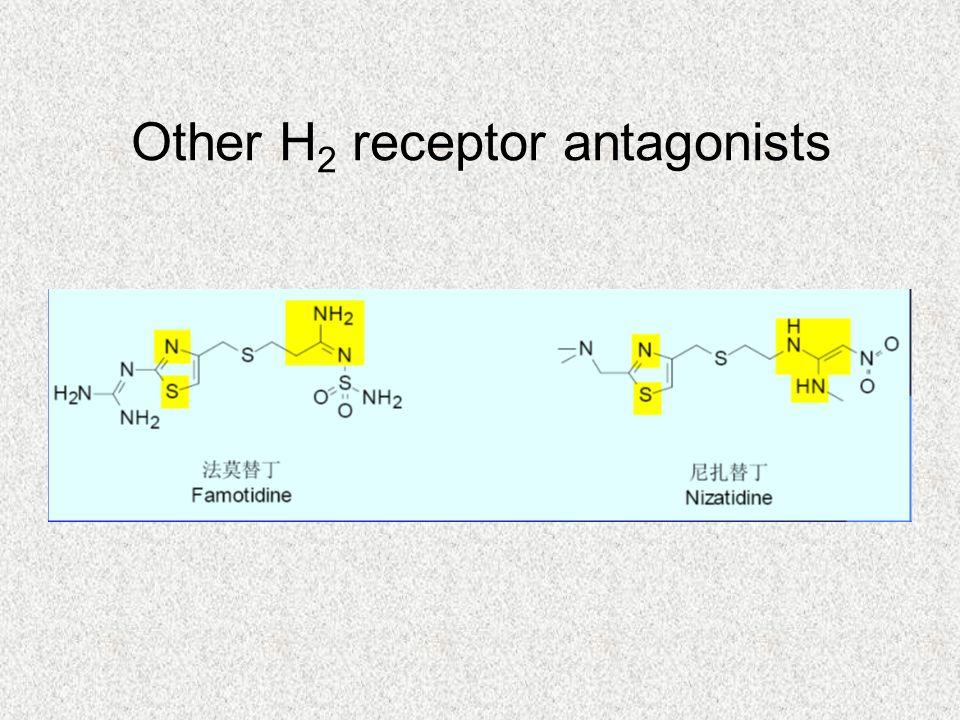 Other H 2 receptor antagonists