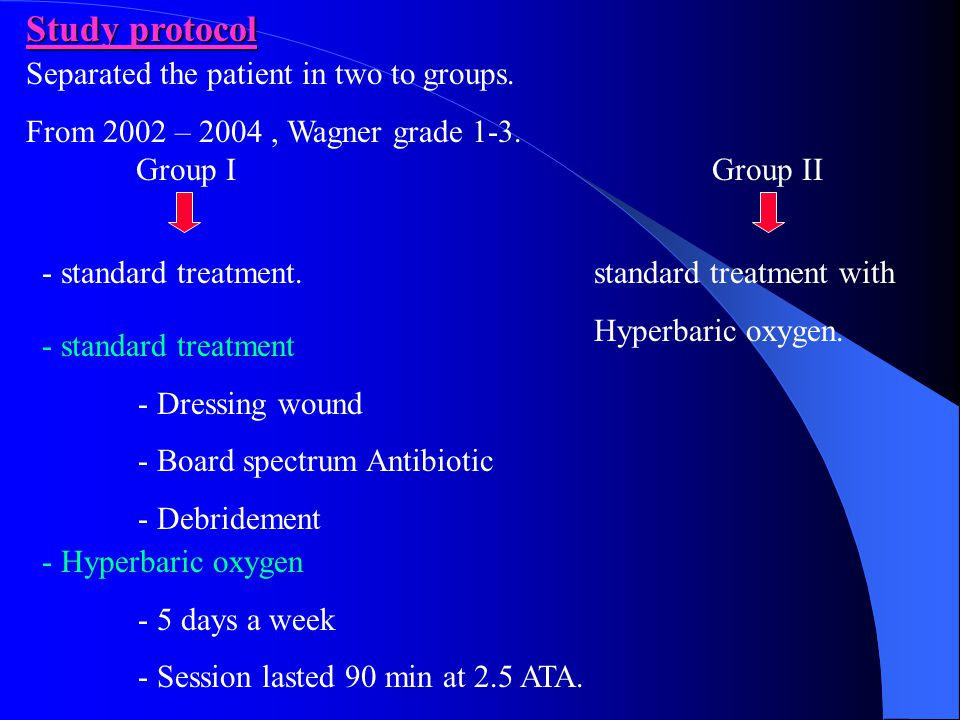 Study protocol Separated the patient in two to groups. From 2002 – 2004, Wagner grade 1-3. Group IGroup II - standard treatment. standard treatment wi