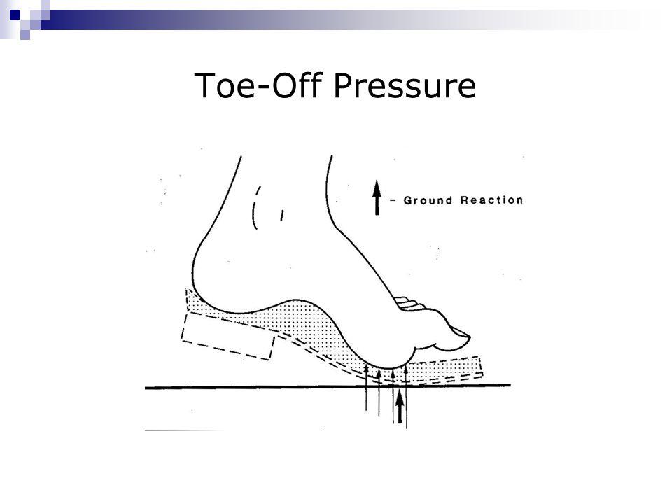 Toe-Off Pressure