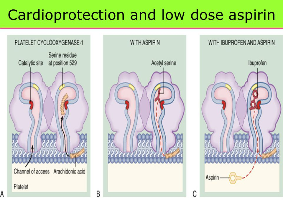 Cardioprotection and low dose aspirin