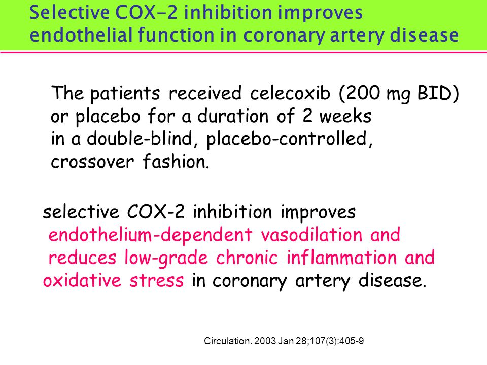 Selective COX-2 inhibition improves endothelial function in coronary artery disease Circulation.
