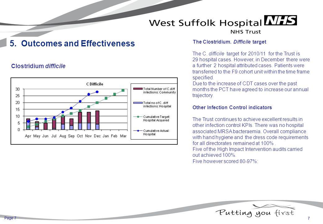 7 Clostridium difficile 5. Outcomes and Effectiveness Page 7 The Clostridium. Difficile target The C. difficile target for 2010/11 for the Trust is 29