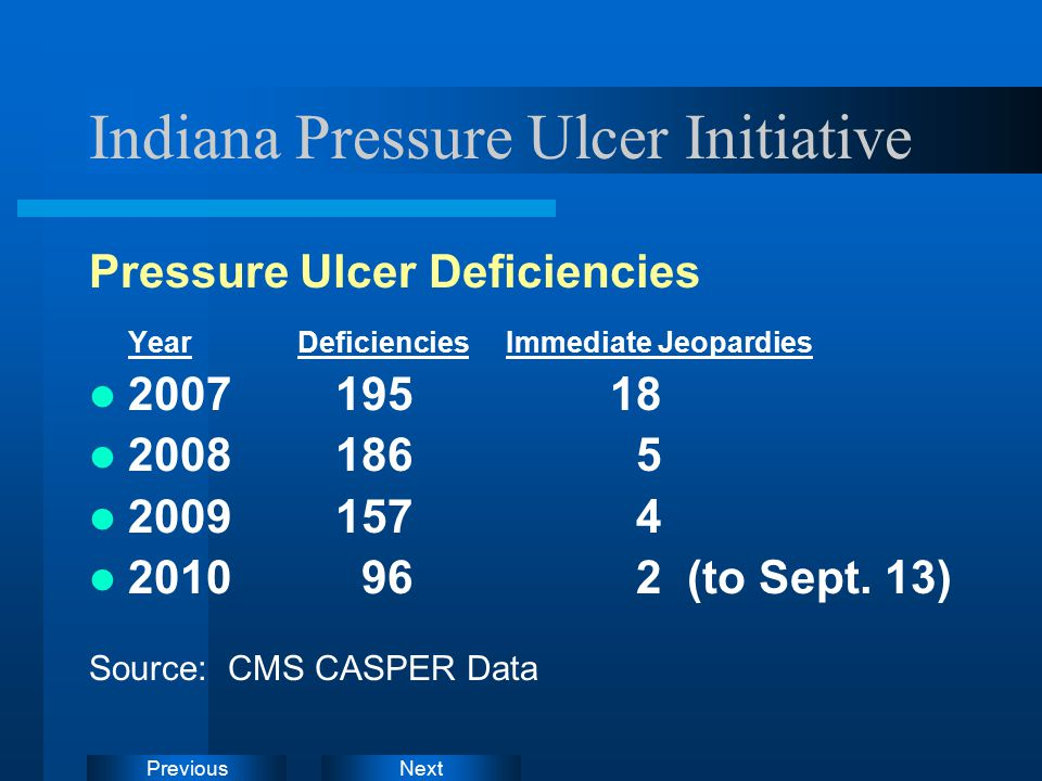 NextPrevious Indiana Pressure Ulcer Initiative Pressure Ulcer Deficiencies YearDeficienciesImmediate Jeopardies 2007 19518 2008 186 5 2009 157 4 2010 96 2 (to Sept.