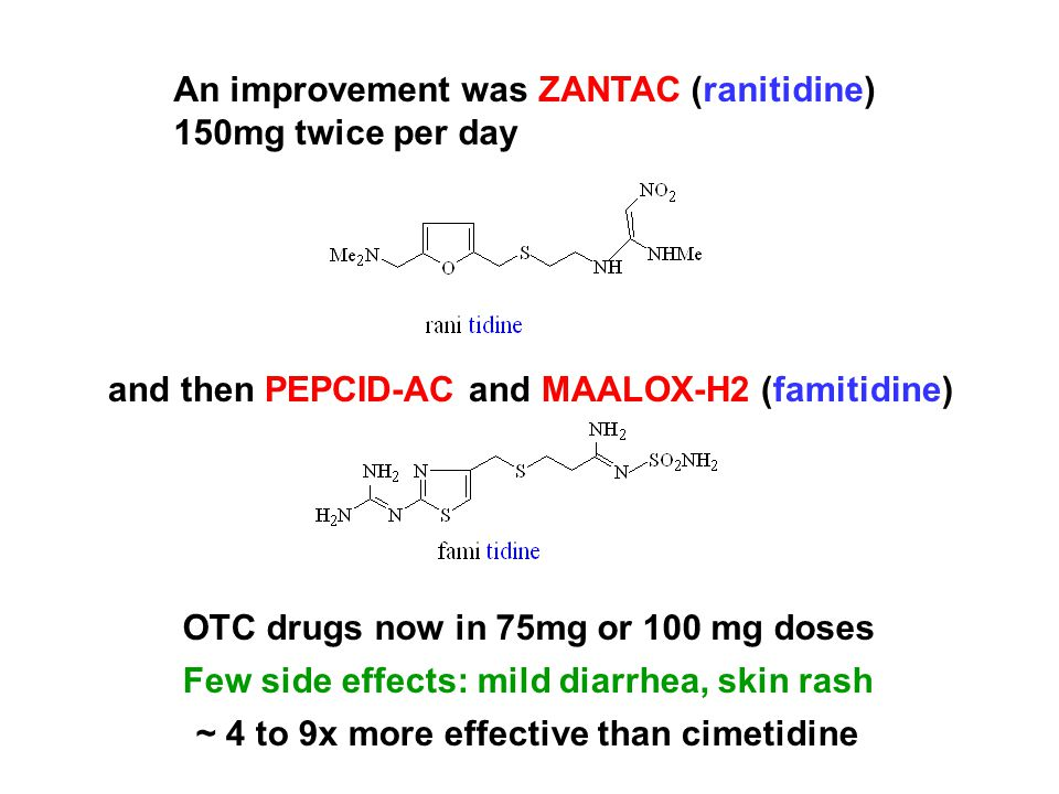 An improvement was ZANTAC (ranitidine) 150mg twice per day and then PEPCID-AC and MAALOX-H2 (famitidine) OTC drugs now in 75mg or 100 mg doses Few side effects: mild diarrhea, skin rash ~ 4 to 9x more effective than cimetidine