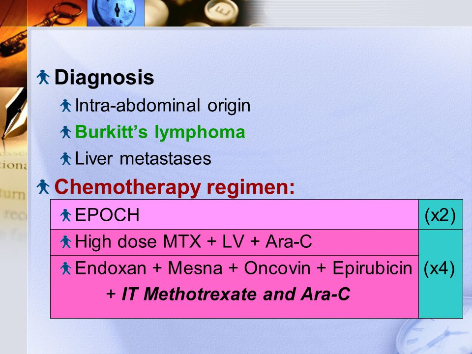Diagnosis Intra-abdominal origin Burkitt's lymphoma Liver metastases Chemotherapy regimen: EPOCH (x2) High dose MTX + LV + Ara-C Endoxan + Mesna + Oncovin + Epirubicin (x4) + IT Methotrexate and Ara-C